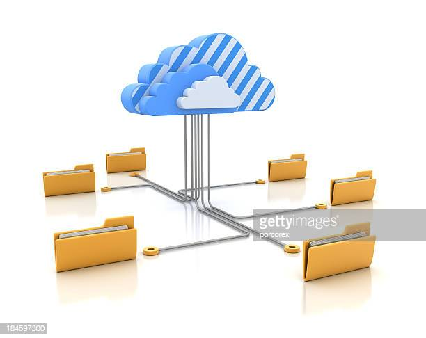 3D Folders with Clouds