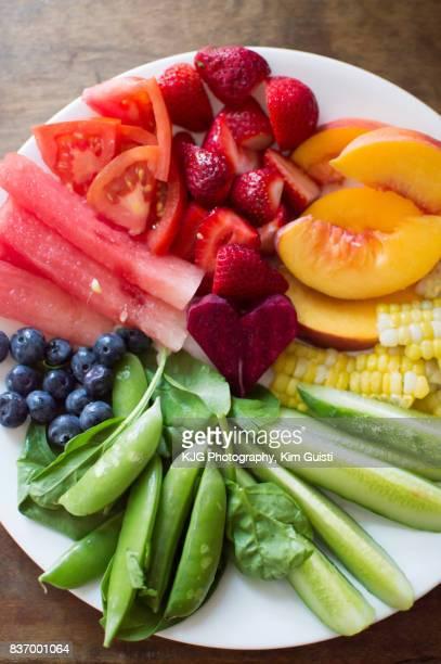 Food color wheel