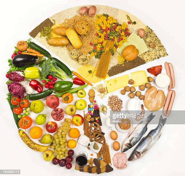 food pyramid in circle - nut food stock photos and pictures