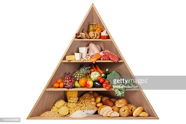 food pyramid - pyramid shape stock pictures, royalty-free photos & images