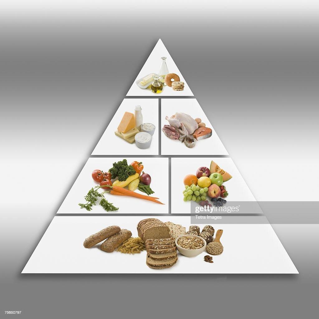 Food pyramid : Stock Photo