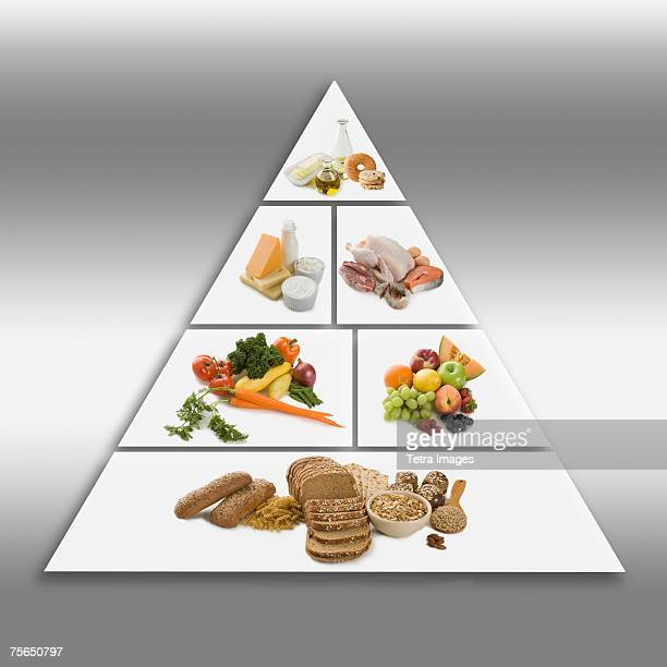 food pyramid - food pyramid stock pictures, royalty-free photos & images