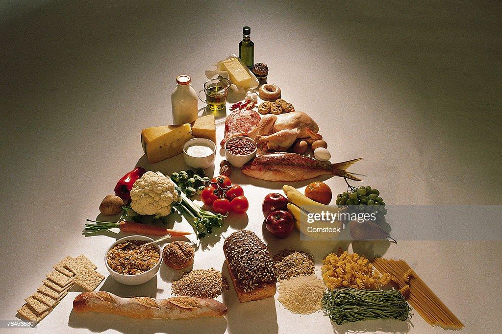 Food pyramid : Stockfoto