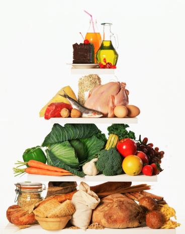 Food pyramid - gettyimageskorea