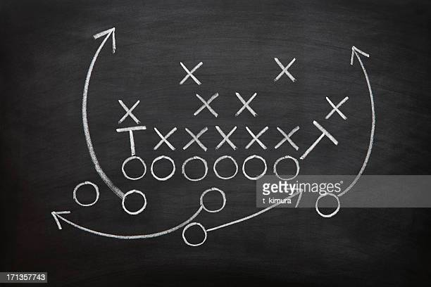 football game plan on blackboard with white chalk - strategie stockfoto's en -beelden