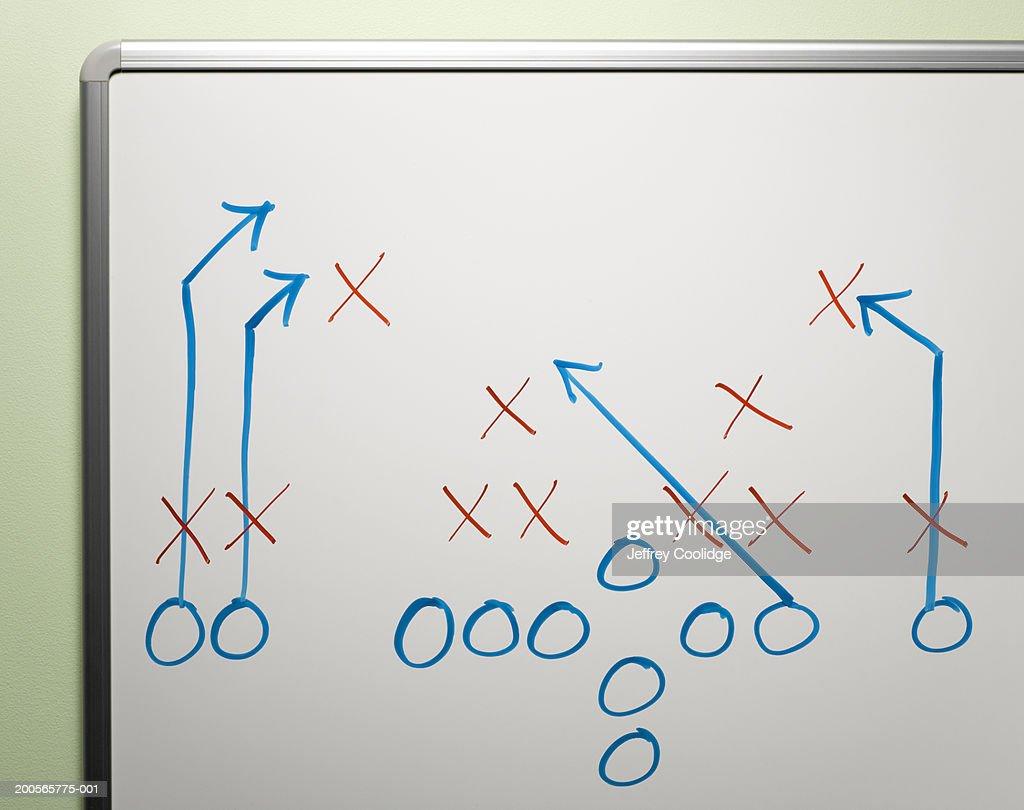 Football play diagram on whiteboard closeup stock photo getty images football play diagram on whiteboard close up stock photo pooptronica Images