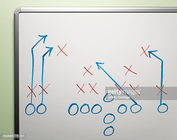 Football play diagram on whiteboard, close-up