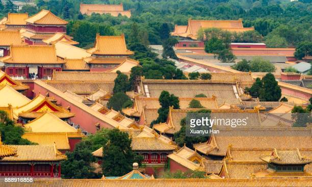Forbidden City from Above.