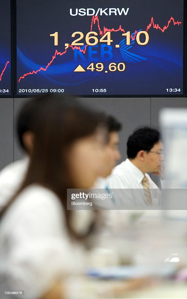 Foreign currency dealers work in front of a monitor displaying the exchange rate between the U.S. dollar and the South Korean won at the headquarters of Korea Exchange Bank in Seoul, South Korea, on Tuesday, May 25, 2010. Asian stocks and the won plunged to 10-month lows after a report that North Korean leader Kim Jong Il ordered his military to prepare for combat last week. Photographer: SeongJoon Cho/Bloomberg via Getty Images