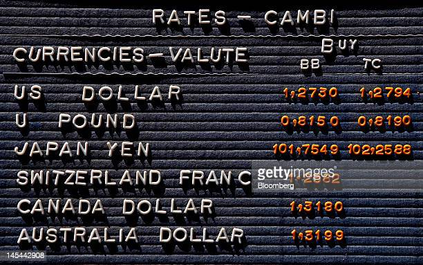 Foreign Currency Exchange Rates Are Displayed On A Board Outside In Rome