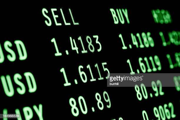 外国為替為替通貨ペア取引画面