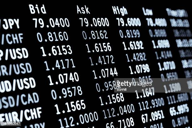 foreign exchange forex currency pairs trading screen - trading board stock pictures, royalty-free photos & images