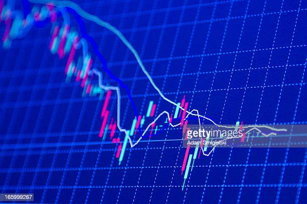 forex charts - graph stock pictures, royalty-free photos & images