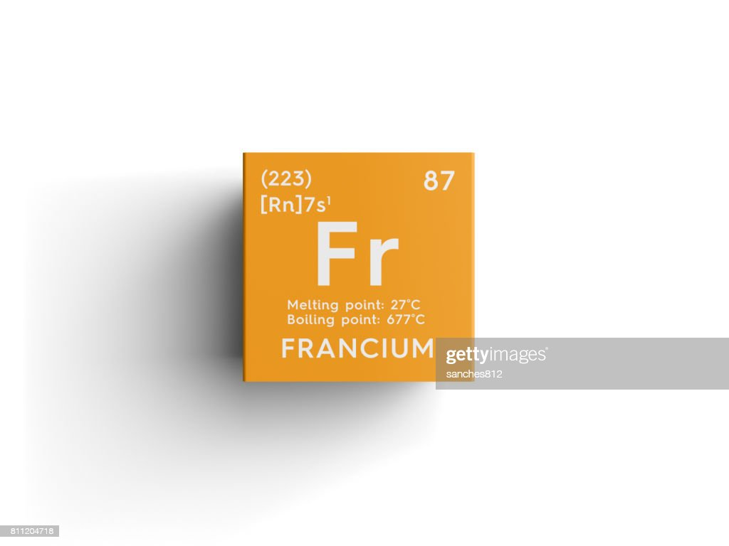 Francium Alkali Metals Chemical Element Of Mendeleevs Periodic Table