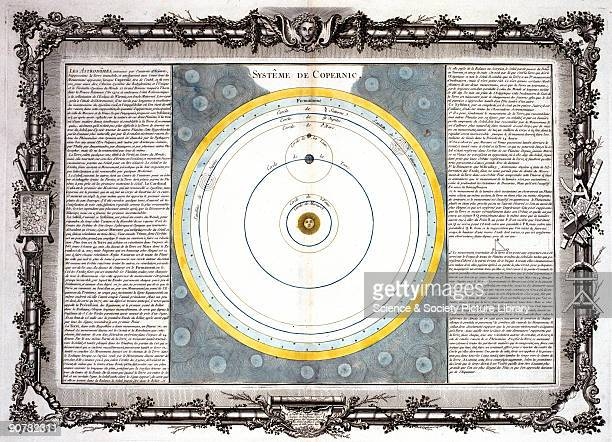 French print showing the Copernican System for the structure of the universe with explanatory text and a decorative border of plants and scientific...