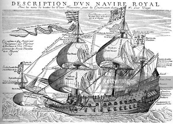 French Royal Warship Of The 17th Century    Labelled