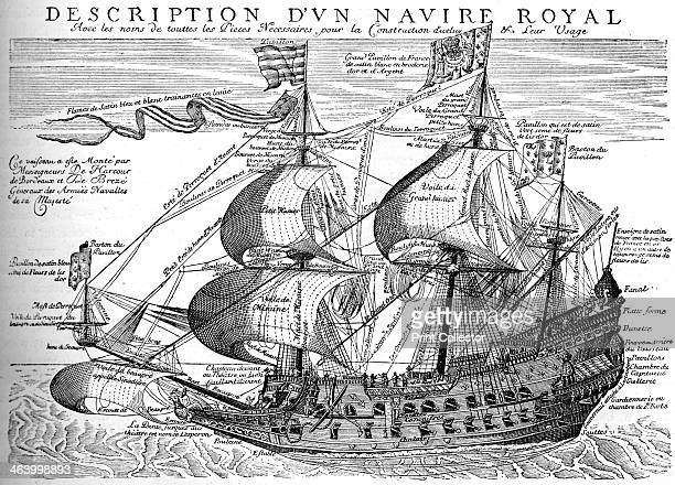 French royal warship of the 17th century Labelled diagram showing the different parts of the ship A print from Great Industries of Great Britain...