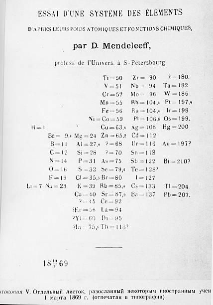 1869 French Scientific Essay On Dmitry Mendeleyev Mendeleevs