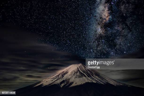 Fuji Mountain and Milky Way at Kawaguchi Lake