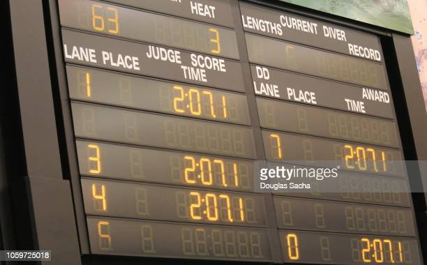 full frame of a scoring board at a swim meet - scoreboard stock pictures, royalty-free photos & images