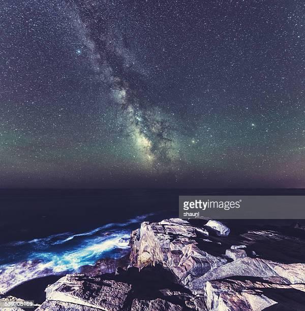 Galactic Shoreline
