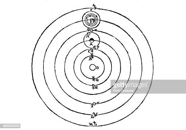 Galileo's diagram of the Copernican system of the universe. Also showing his own discovery, the four satellites of Jupiter. From Galileo Galilei...