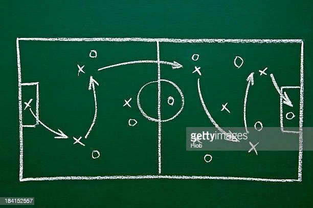 Spielplan auf Tafel