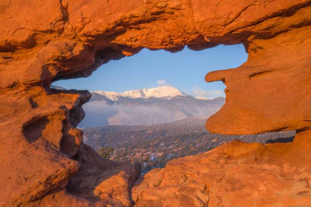 Colorado Springs¸ CO, United States Colorado Springs¸ CO, United States