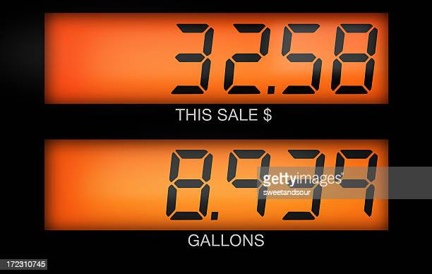 Gas Pump Total