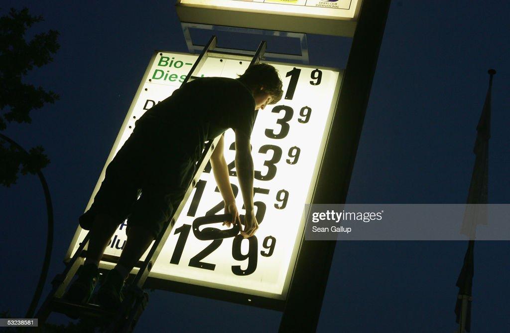 Image result for gasoline price vs inflation