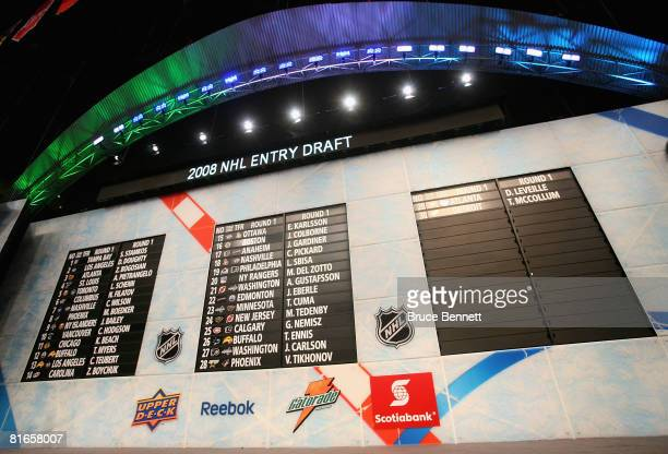 General view of the draft board following the first round of the 2008 NHL Entry Draft at Scotiabank Place on June 21 2008 in Ottawa Ontario Canada