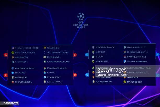 A general view of the draw results as shown on the big screen following the Champions League Group Stage draw part of the UEFA ECF Season Kick Off...
