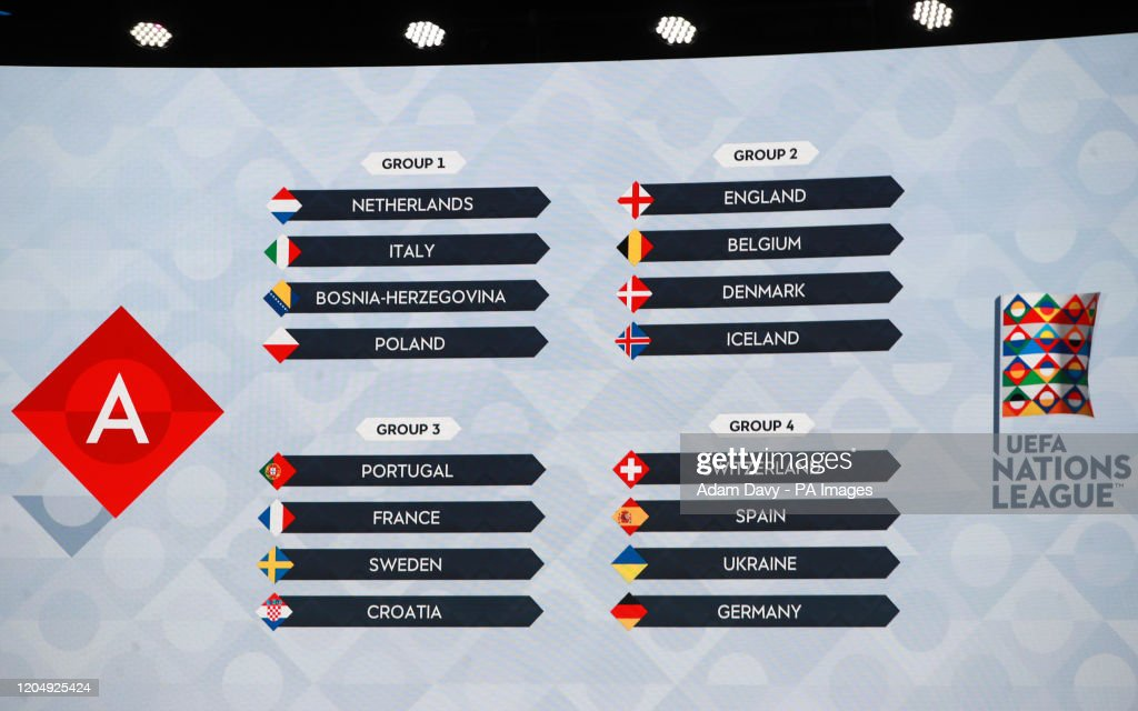 A General View Of The Groups On Screen During The Uefa Nations League News Photo Getty Images