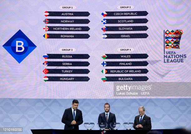 General view of the screen which displays the group B groups during the UEFA Nations League Draw at Beur van Berlage on March 03, 2020 in Amsterdam,...