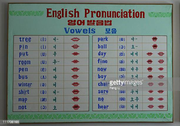 A general view the English pronunciation board in a primary school