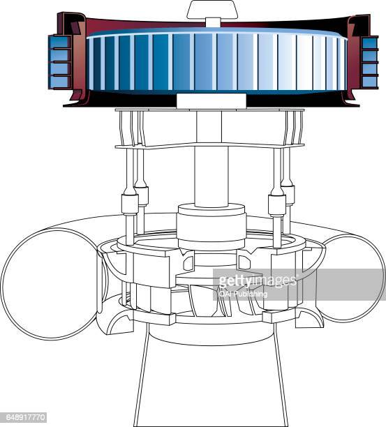 Generator Machine that consists of a rotor and a stator it produces an electric current