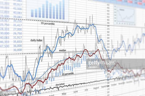 Allgemeine Chart