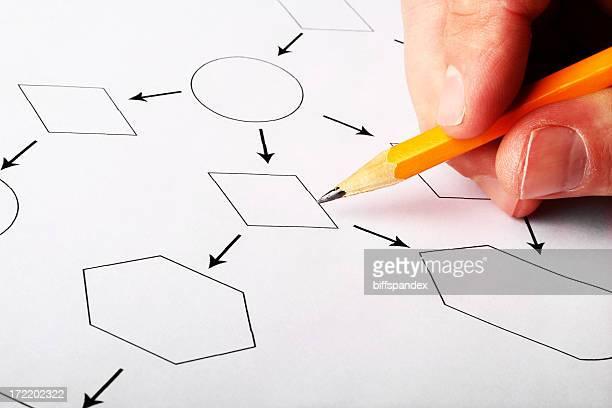 Allgemeiner Flowchart mit zeigt Bleistift