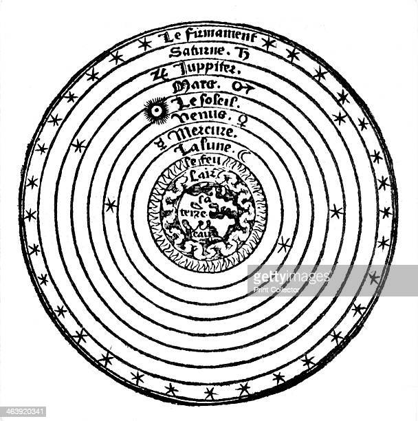 Geocentric or Earthcentred system of the universe 1528 At the centre is the world showing Aristotle's four elements Earth Air Fire and Water...