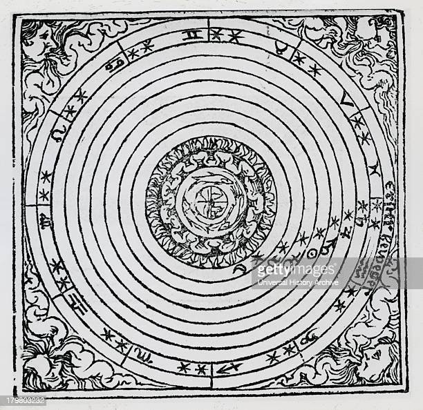 Geocentric system of the universe showing the Earth surrounded by Aristotle's four elements Earth Air Fire and Water Woodcut 1539