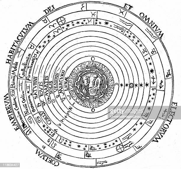 Geocentric system of universe showing Aristotle's four elements surrounded by the fixed stars spheres of the planets the primum mobile and the abode...