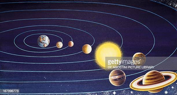 Geocentrism or AristotelianPtolemaic system Astronomical model that places the Earth at the center of the universe Drawing