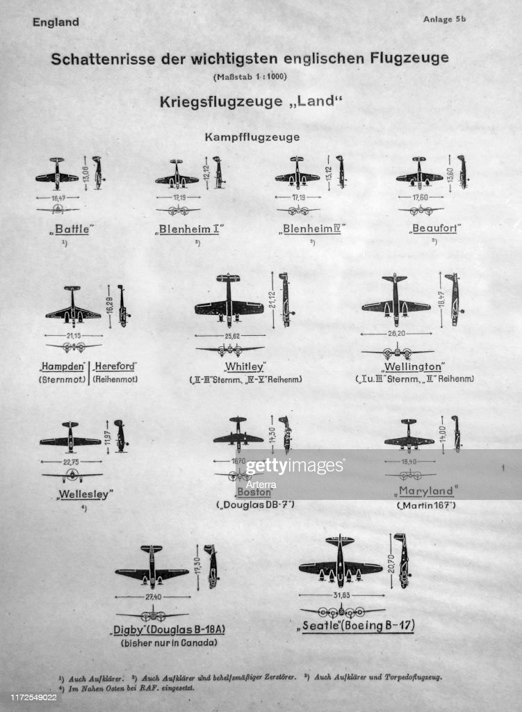 German Identification Chart Showing Silhouettes Of English War Planes News Photo Getty Images