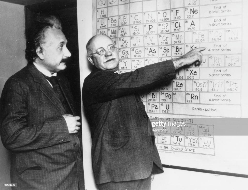 Einstein and Miller : News Photo
