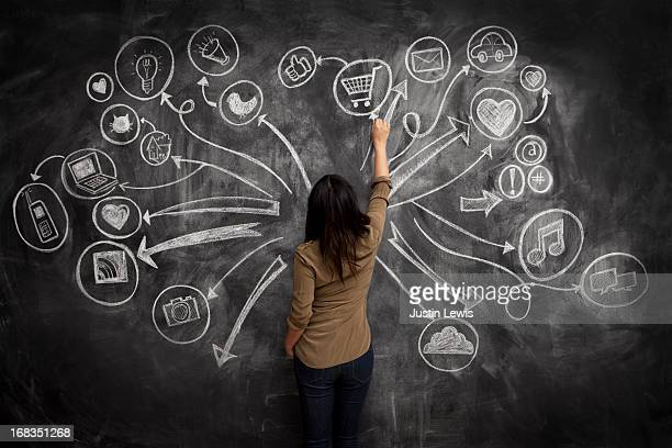 Girl drawing social meida icons on chalkboard