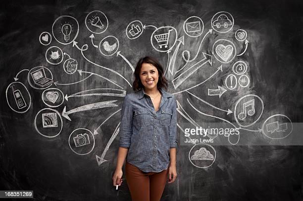 Girl in front of social media icon chalkboard