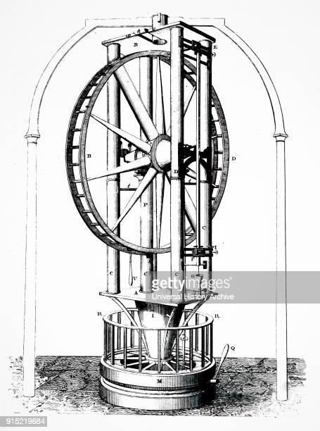Giuseppe Piazzi's Palermo Circle refracting telescope with achromatic lens of 5 ft local length Piazzi used this instrument to discover the asteroid...