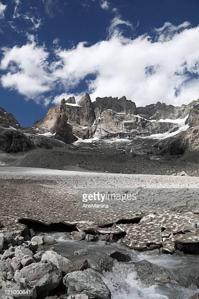 氷河の欧州アルプス