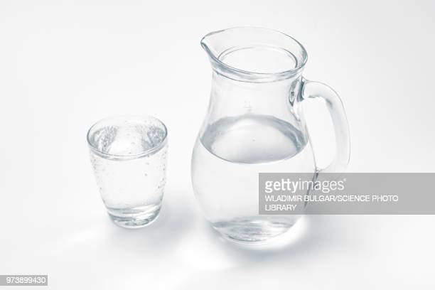 Glass and jug with drinking water