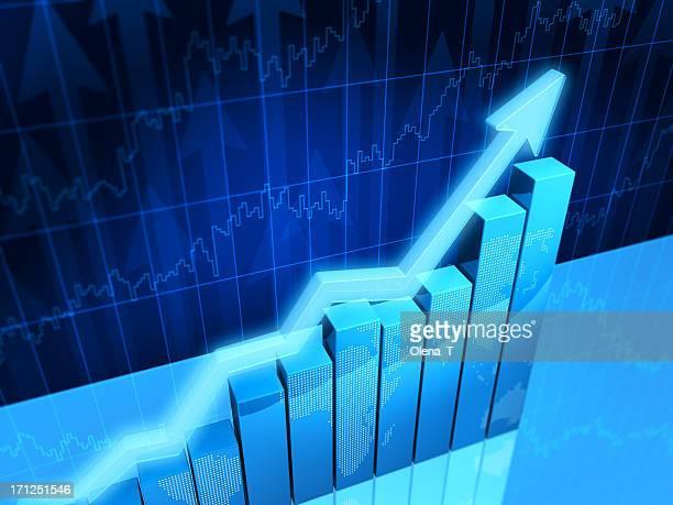 グローバルビジネスの成長